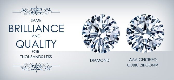 About Cubic Zirconia
