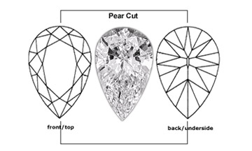pear tear drop cut cubic zirconia cubic zerconia cubic zirconium cubic zerconium, cz studs, AAAAA high quality cubic zirconias, men's rings, cubic zirconia dimensions and certification, diamond quality cz stones