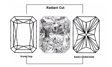 radiant cut cubic zirconia cubic zerconia cubic zirconium cubic zerconium, radiant cut cubic zirconias, AAAAA quality cubic zirconia, diamond quality cz stones, radiant cut stones for platinum rings, bracelets, tiffany style rings, radiant cut cz stones