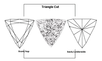 Triangle Trillion cut cubic zirconia cubic zerconia cubic zirconium cubic zerconium, AAAAA quality cubic zirconia, diamiond quality cubic zirconias, certified quality and dimensions, necklaces, cz studs, cubic zirconia platinum rings, triangle cut cz stones
